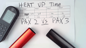 pax 2 vs pax 3: which heats up faster